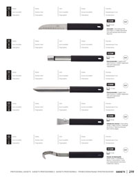 kitchen utensils various utensils GADGETS PROFESSIONAL