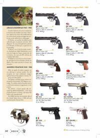 DENIX MODERN GUNS