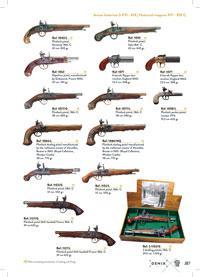 DENIX GUNS