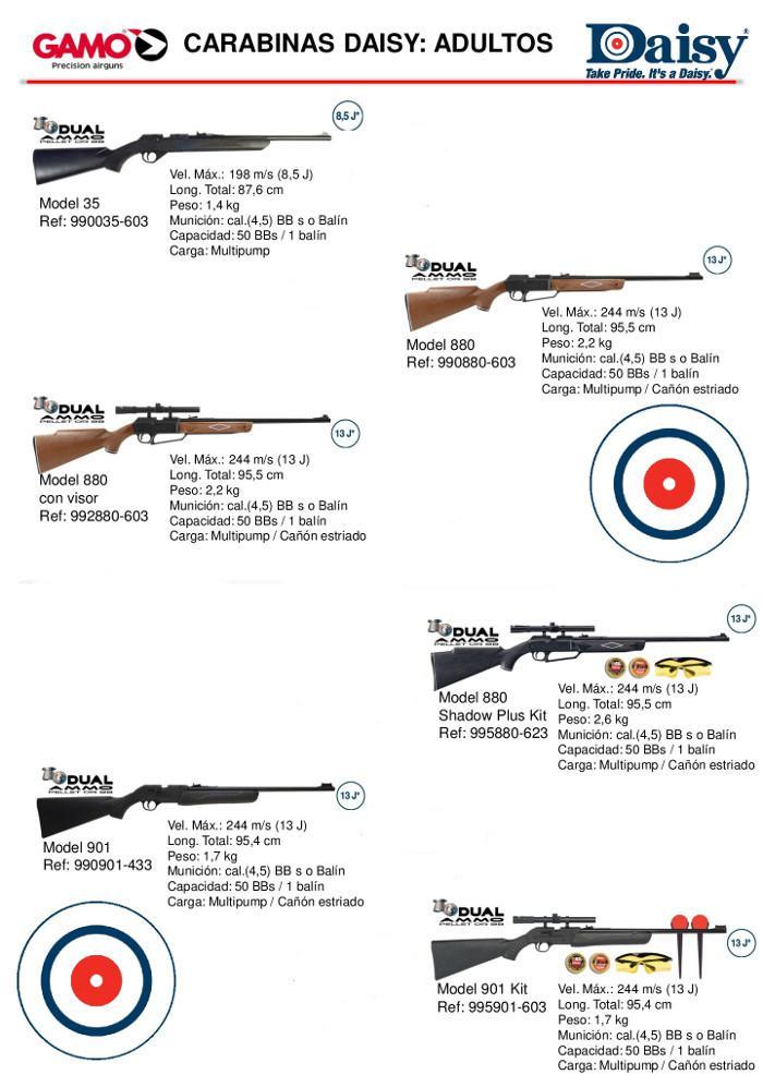 DAISY CARABINS: ADULTS 🔪 GAMO - arms air rifles, 995901-603