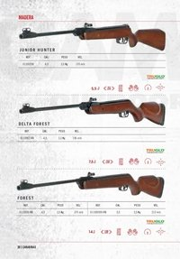 arms  CARBINES