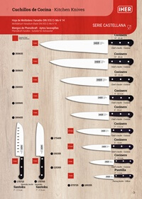 CASTELLANA SERIES KITCHEN KNIVES