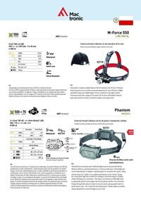 camping and survival  TACTICAL HEADLAMPS