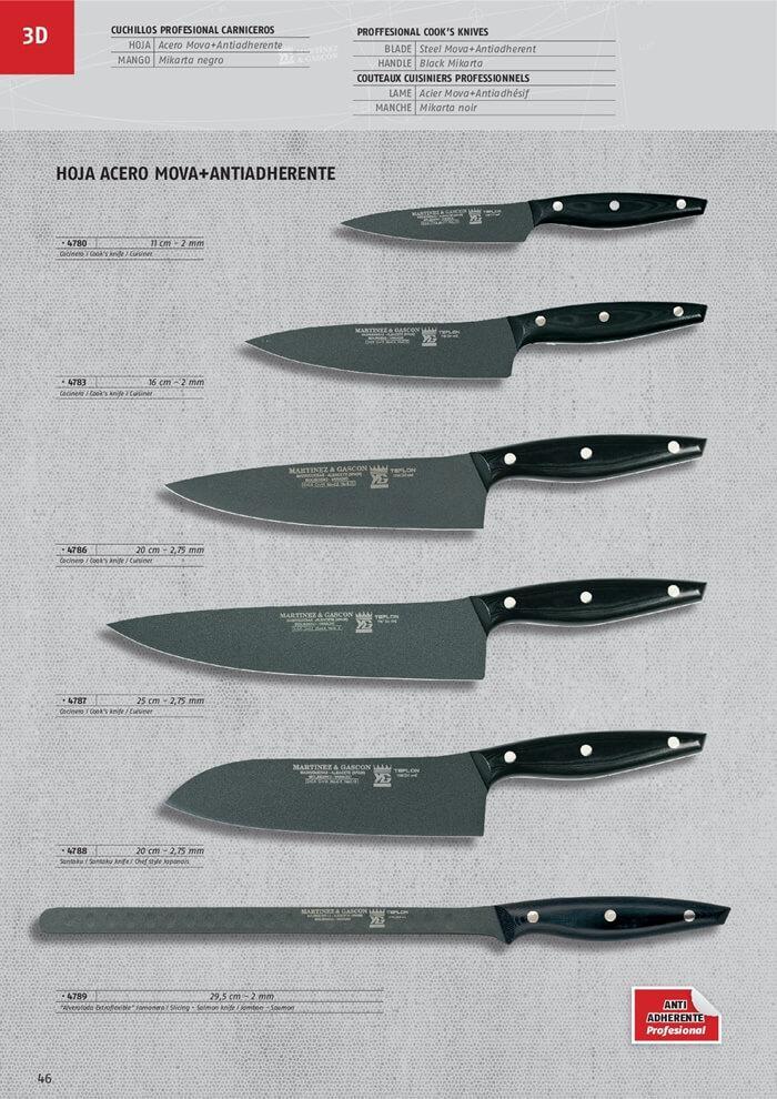 TEFLON COOK KNIVES - Martinez & Gascon