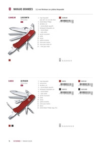 VICTORINOX LOCKSMITH AND OUTRIDER POCKET KNIVES